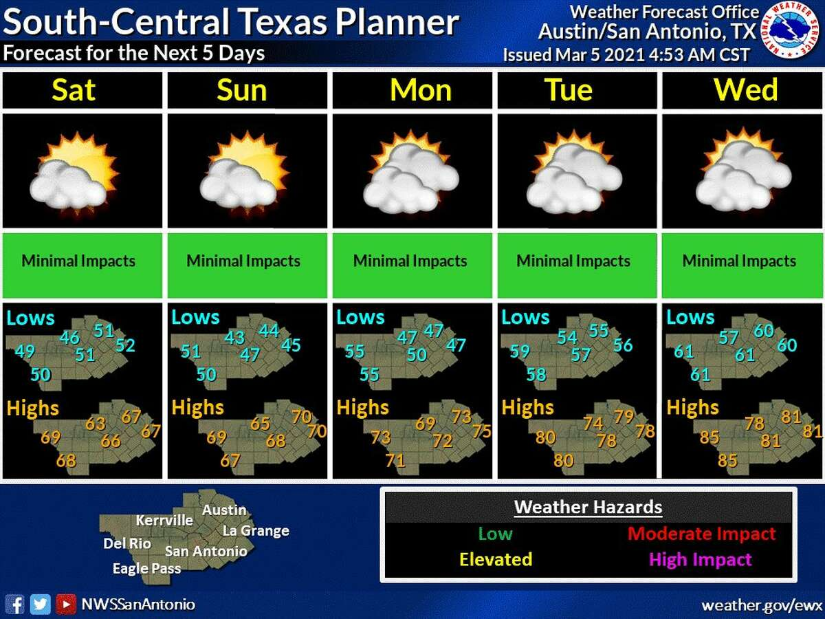A cool front will drop temperatures into the 60s Saturday and Sunday before mild weather takes hold next week, according to the National Weather Service.