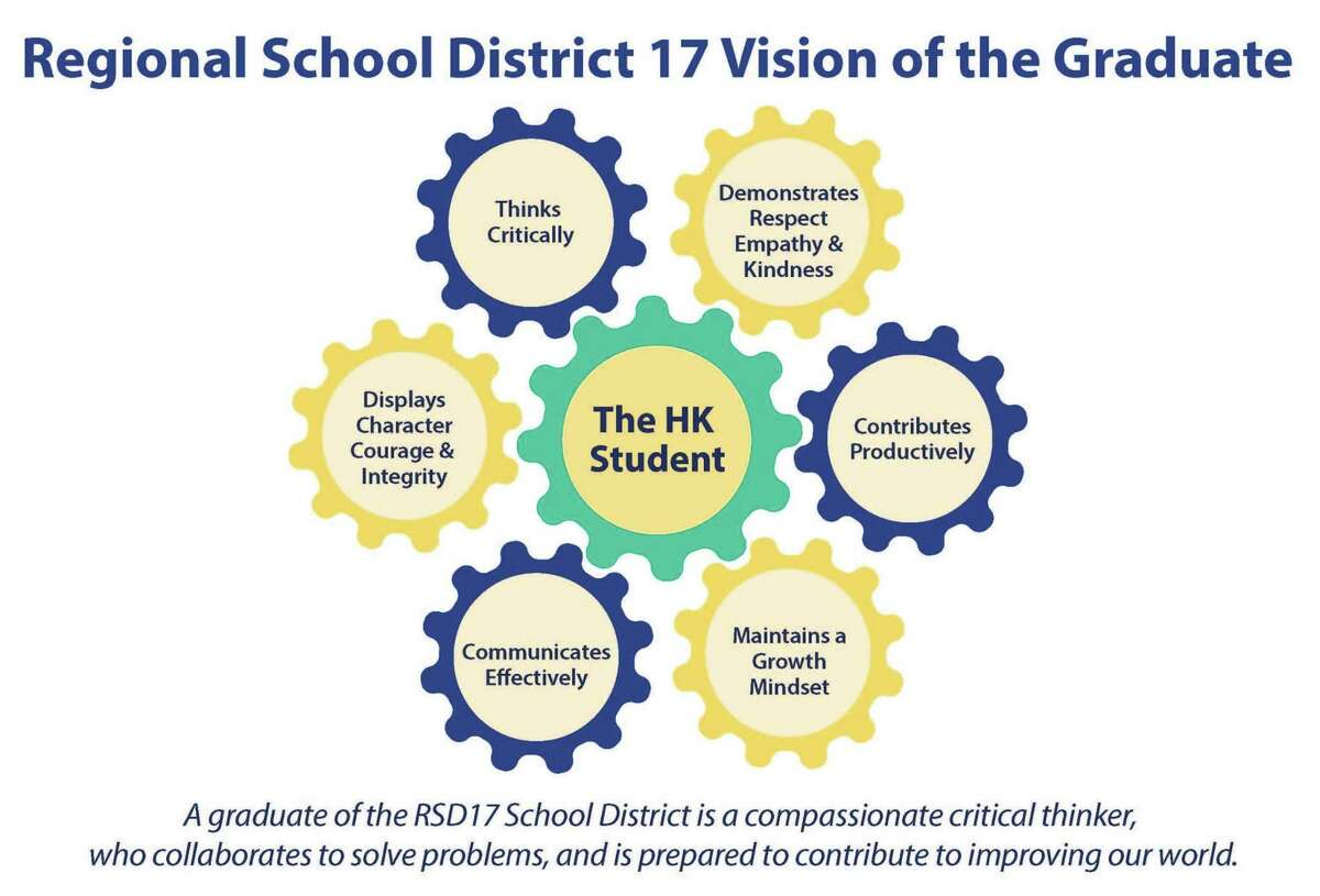 """A graduate of the Regional School District 17 - Haddam and Killingworth - is a """"compassionate, critical thinker who collaborates to solve problems, and is prepared to contribute to improving our world,"""" according to the Board of Education."""