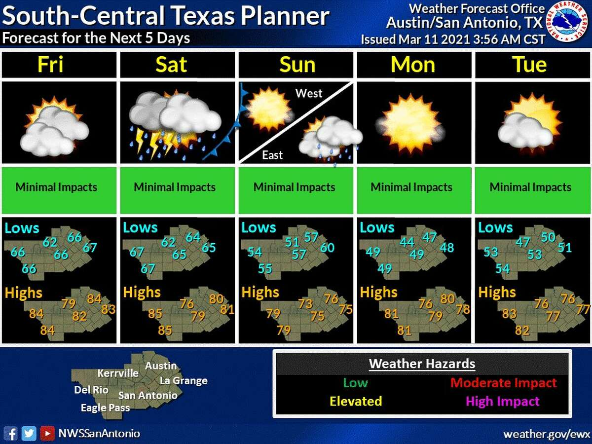 San Antonio will see some rain this weekend as a small cold front moves through, bringing a high chance of precipitation to the area, according to the National Weather Service.