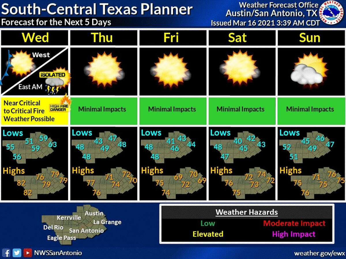 A cold front moving into the San Antonio area late Tuesday into Wednesday morning may produce strong thunderstorms, winds and hail, according to the National Weather Service. There also is a very slight possibility a tornado may develop, the NWS said.