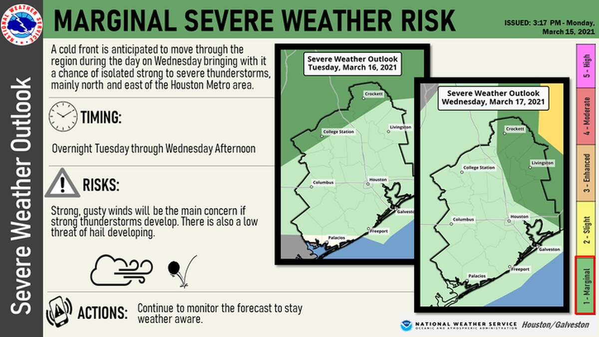Here's what the National Weather Service has to say about Wednesday's weather in Houston.