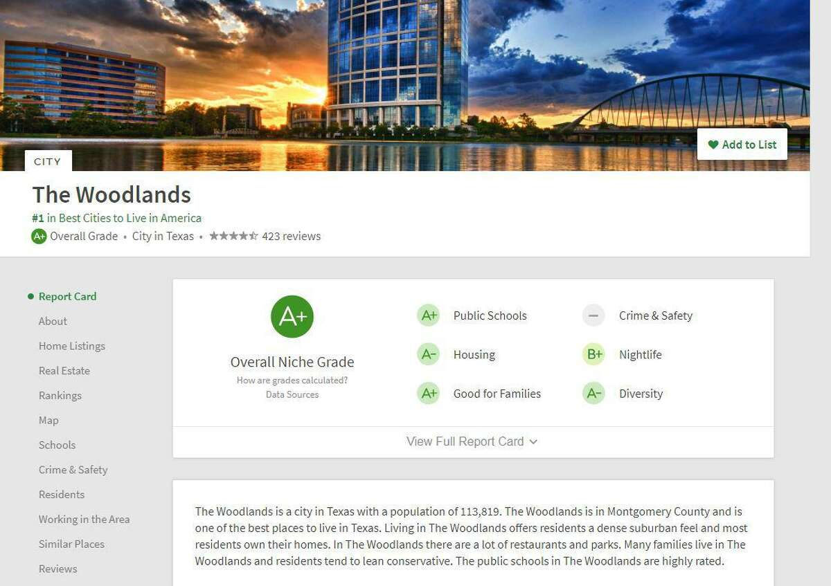 After several years in the top 10 of the best cities in the nation rankings, The Woodlands Township has ascended to the No. 1 spot for 2021 by Niche.com.