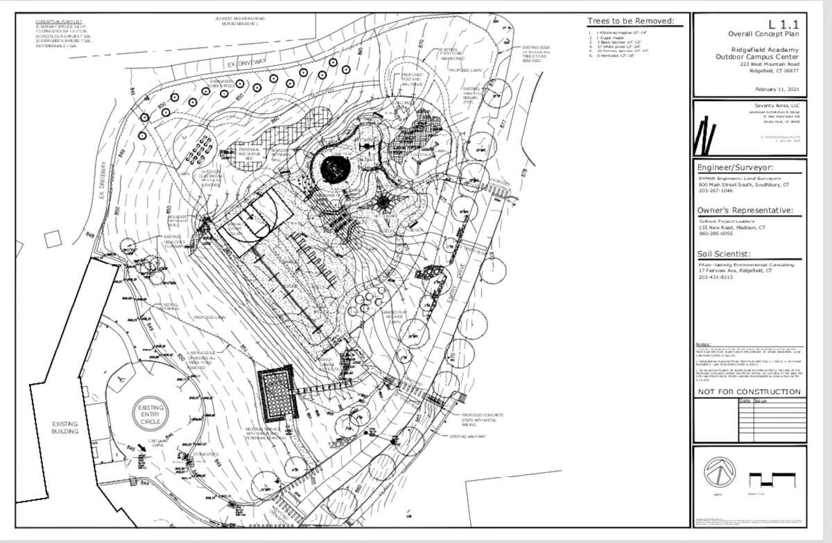 Ridgefield Academy was given the green light to construct a new, full-scale playscape for its students this summer.