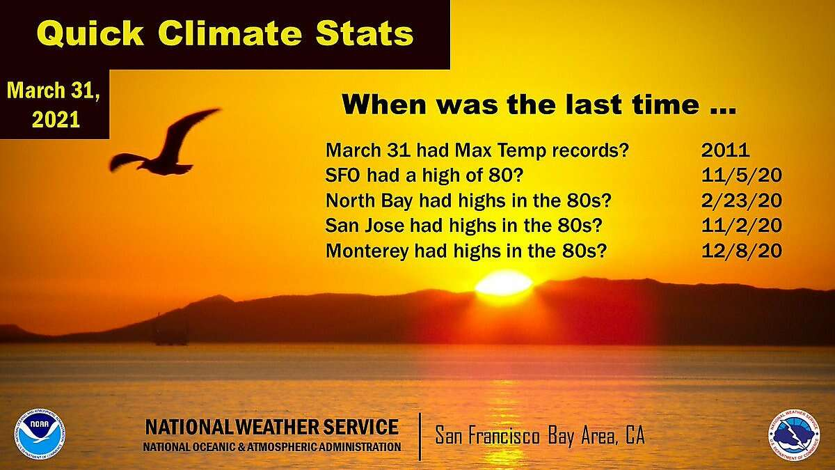 Parts of the Bay Area saw record-high temperatures Wednesday, according to statistics from the National Weather Service