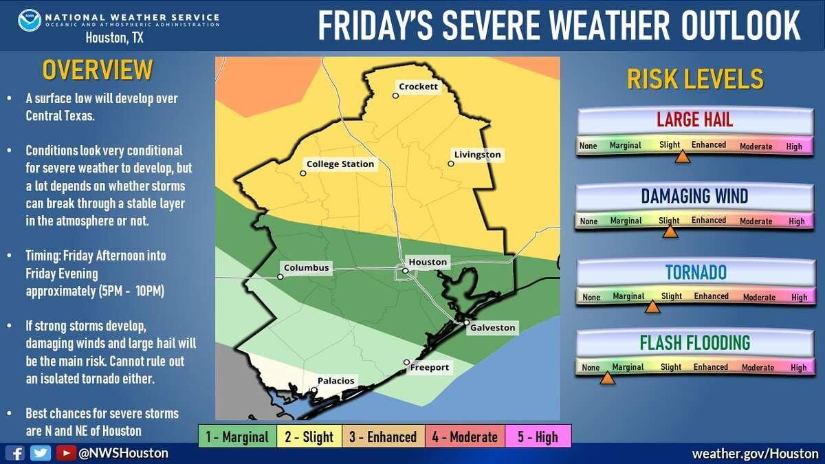 National Weather Service forecasters outline the potential weather threats on Friday.