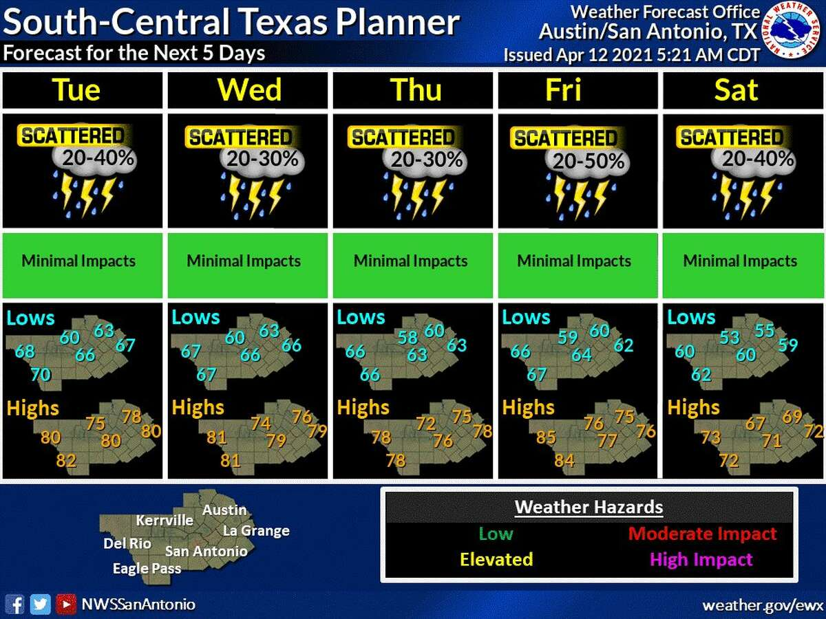 Rain chances will continue for the rest of the week as a cold front arrives in the area.
