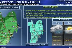 The National Weather Service reports some wet snow is possible late tonight and early Thursday – but no accumulation is expected.
