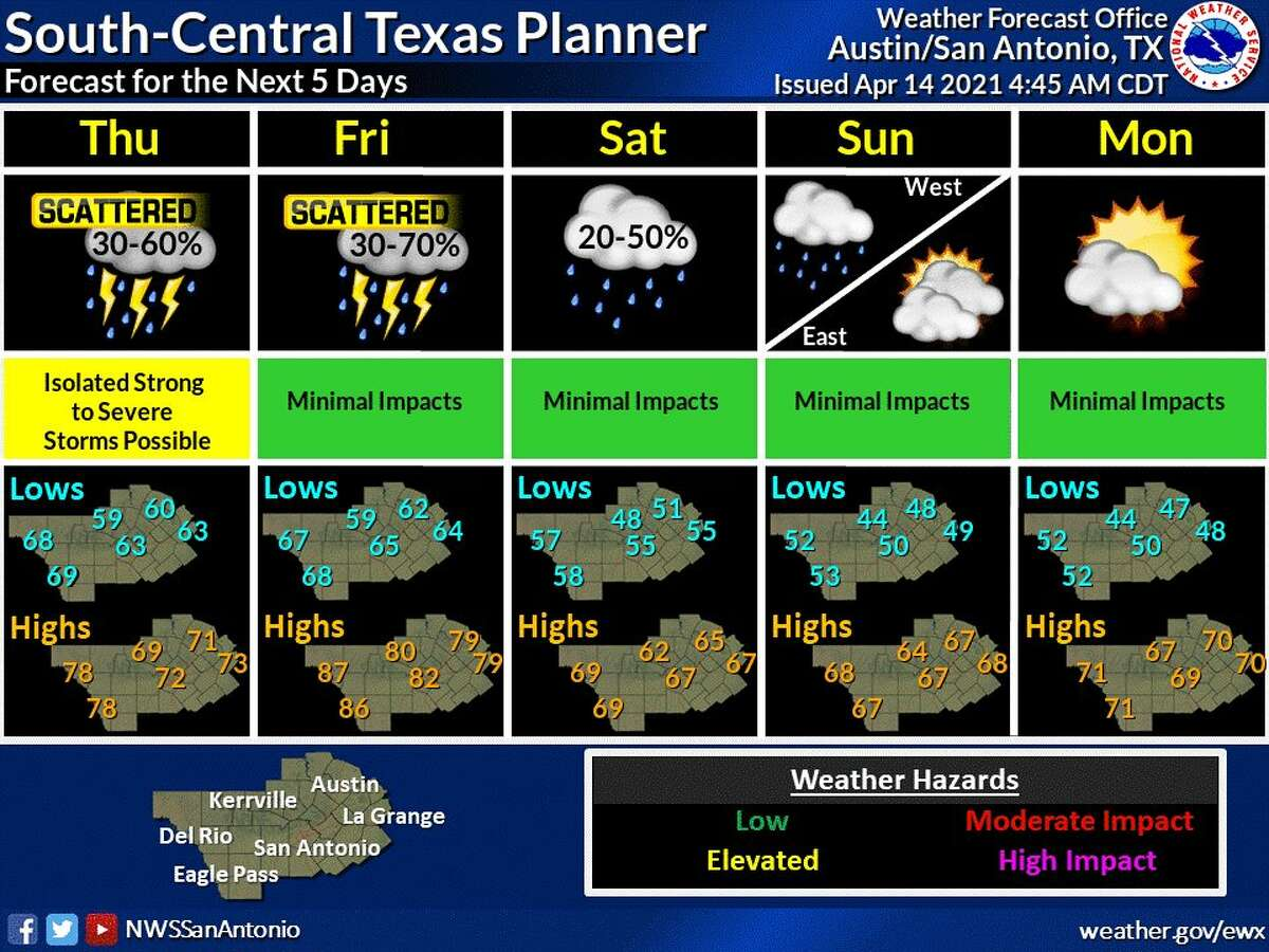 The chance for rain in the San Antonio area is in the forecast through Sunday, according to the National Weather Service.