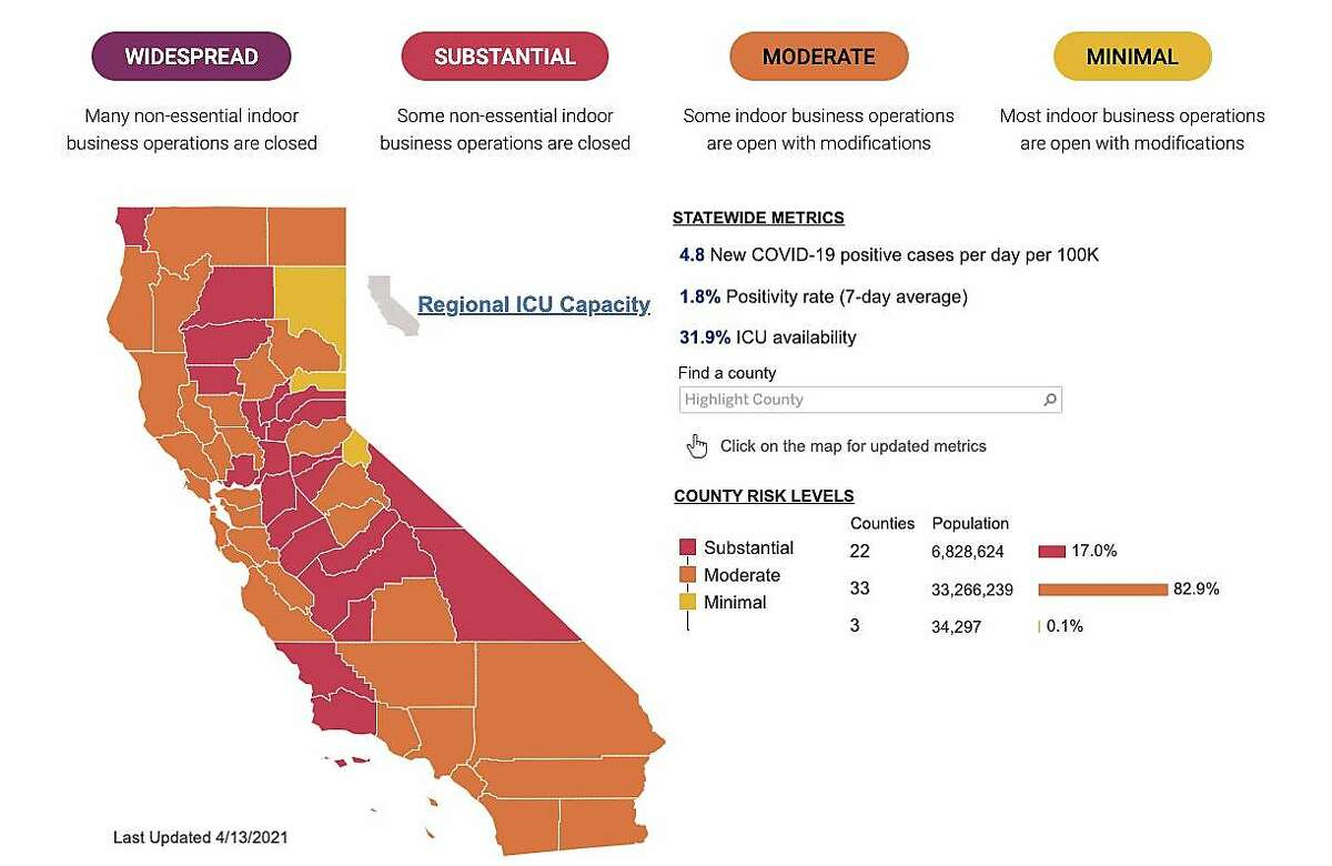 California's Blueprint for a Safer Economy shows no counties remaining in the most restrictive purple coronavirus reopening tier as of Wednesday, April 14, 2021.
