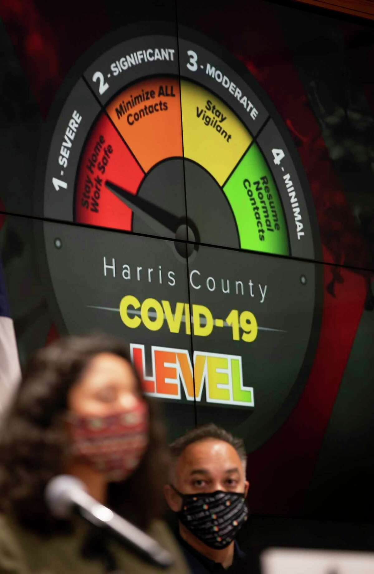 Harris County's current COVID-19 threat level remains is at its most severe level even as the metrics fall sharply.