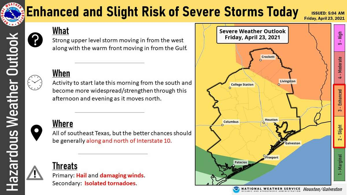 The National Weather Service forecast for Friday in Southeast Texas.