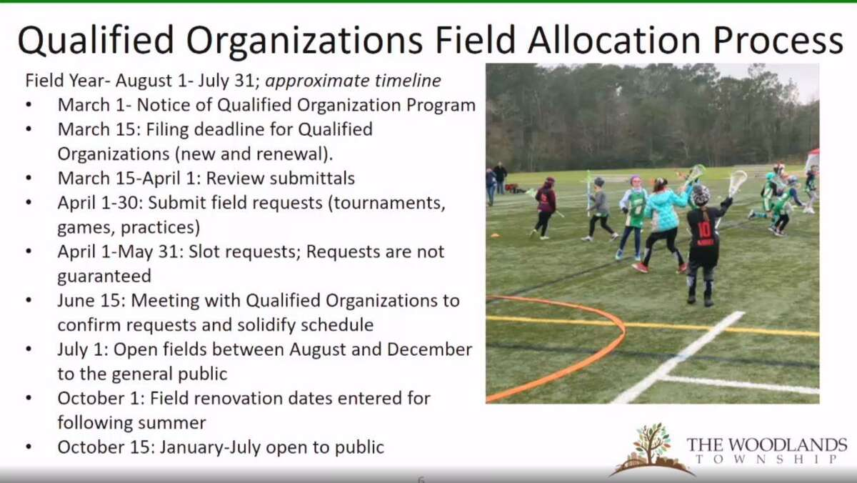 """A resolution to the controversy over access to soccer and other athletics fields in The Woodlands will have to wait at least another month after the township Board of Directors deferred action on Thursday over possible changes to the """"qualified organization"""" policy used for field rentals. The """"qualified organization"""" designation is used by township Parks and Recreation Department officials when deciding which sports teams get to rent out the many different grass and synthetic turf fields in the township, from soccer and rugby to lacrosse, baseball and softball. These are the guidelines for """"qualified organizations."""""""
