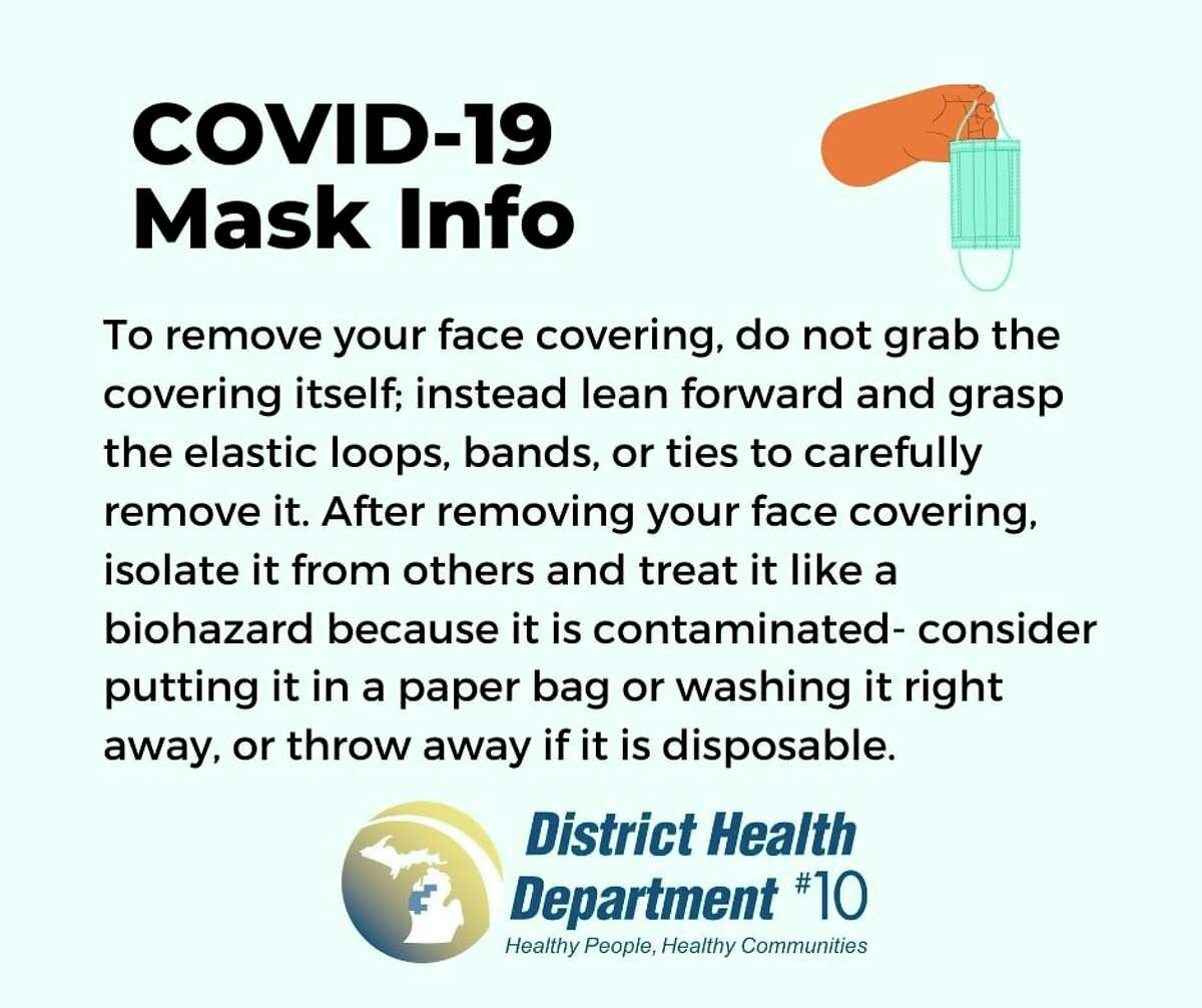 Masks should be grabbed by their elastic loops, according to District Health Department #10. (Infographic from DHD#10 website)