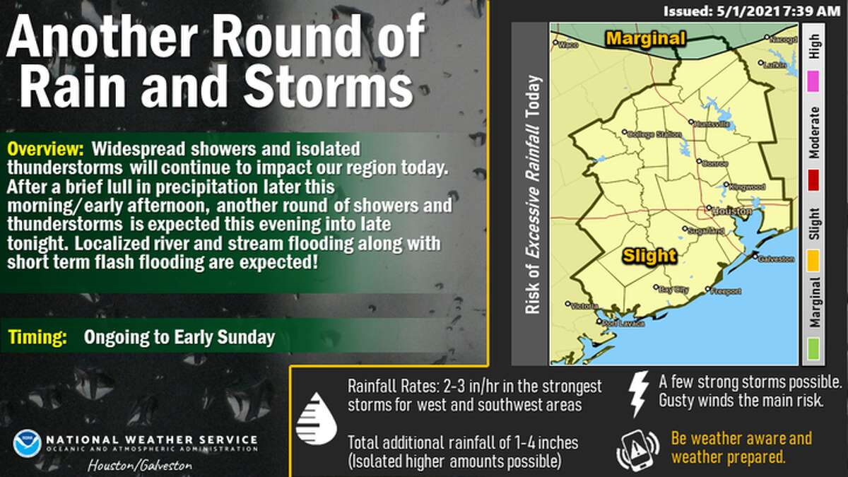 NWS Saturday forecast.