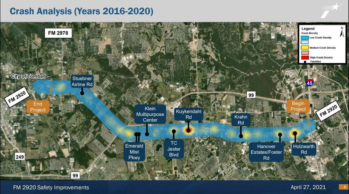 FM 2920 has a higher crash rate than the statewide average. TxDOT is planning a construction project to make FM 2920 from I-45 in Spring to North Willow Street in Tomball a safer road.