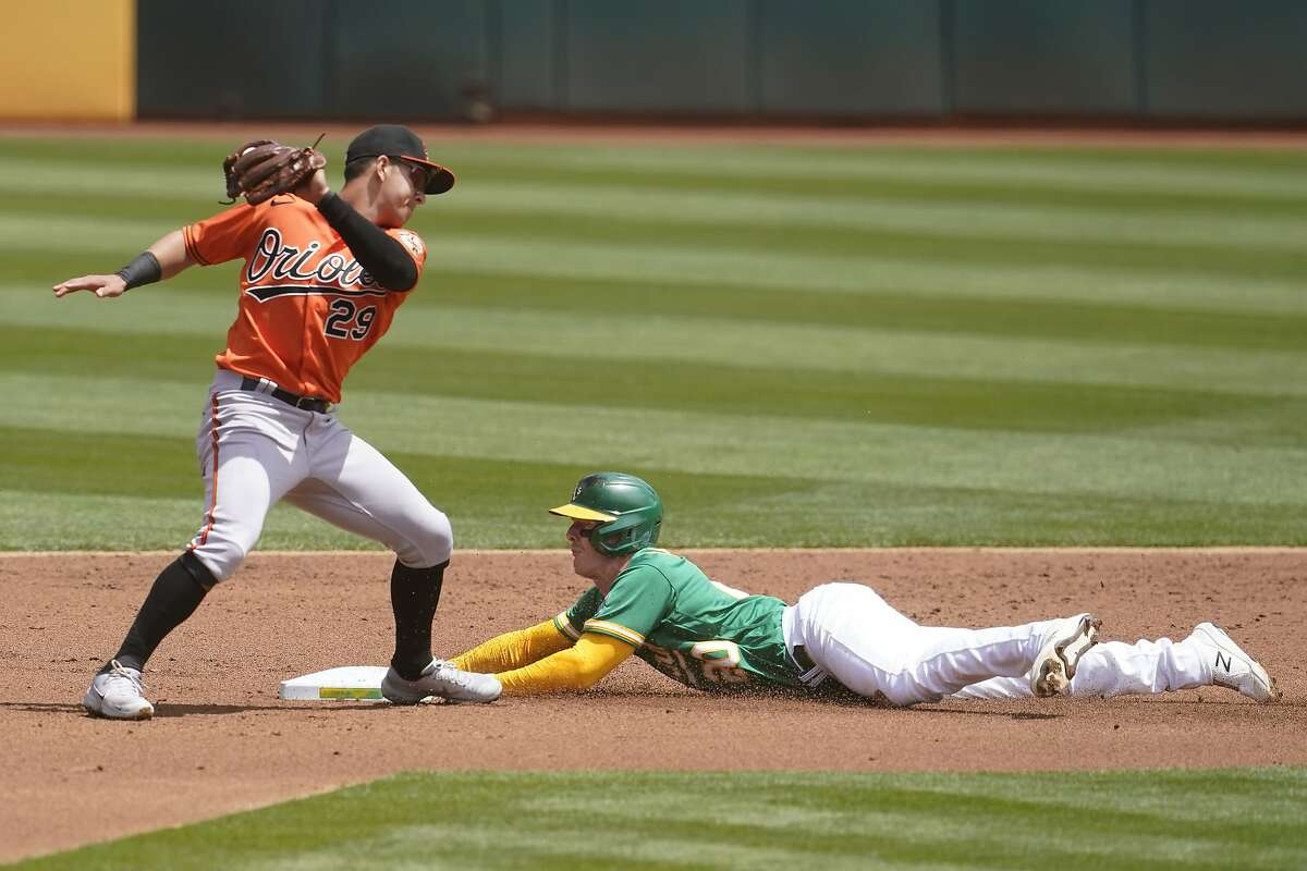 Oakland Athletics' Mark Canha, right, steals second base against Baltimore Orioles second baseman Ramon Urias, left, during the first inning of a baseball game in Oakland, Calif., Saturday, May 1, 2021. (AP Photo/Jeff Chiu)
