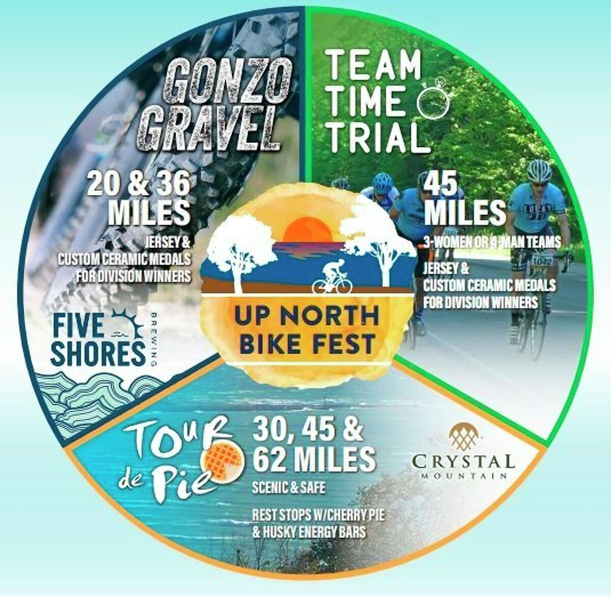 The Benzie Sunrise Rotary will be hosting the Bike Up North event in August, featuring a series of different biking events. (Courtesy Photo)