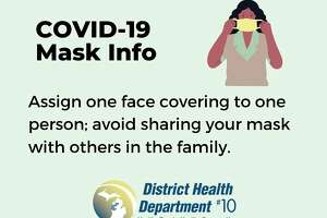 District Health Department #10 recommends avoiding sharing masks with other people. (Infographic/DHD#10 website)