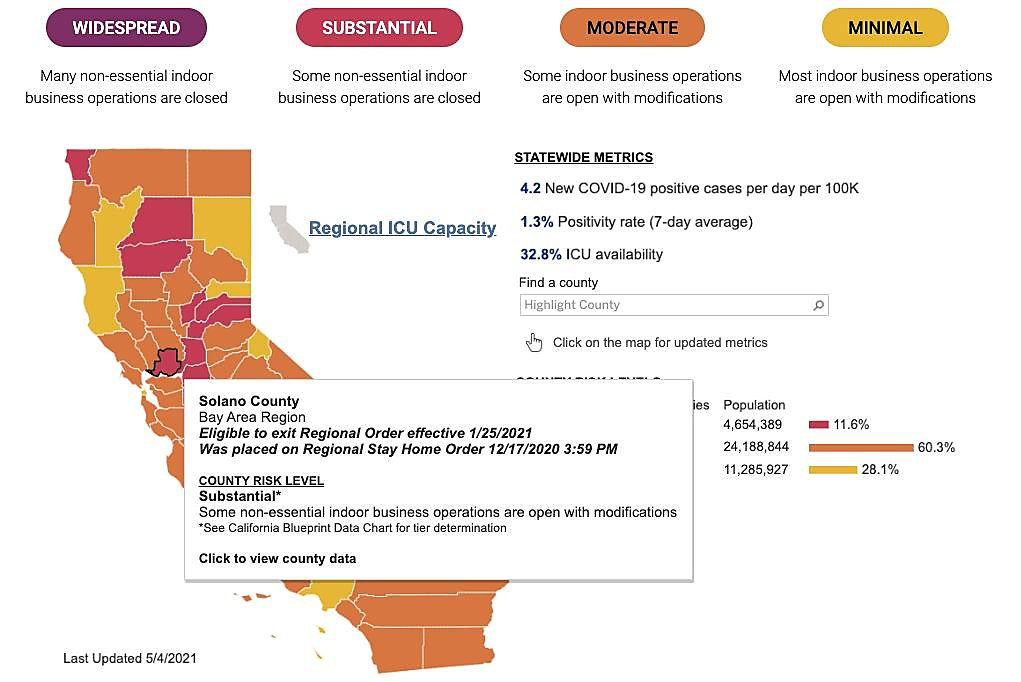 Solano is the only Bay Area county still stuck in the red tier. Here's what's holding it back
