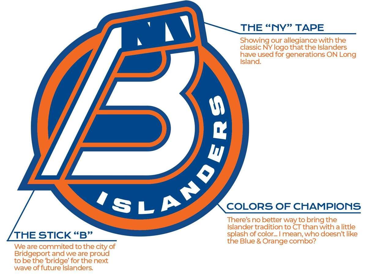 The Bridgeport AHL franchise is