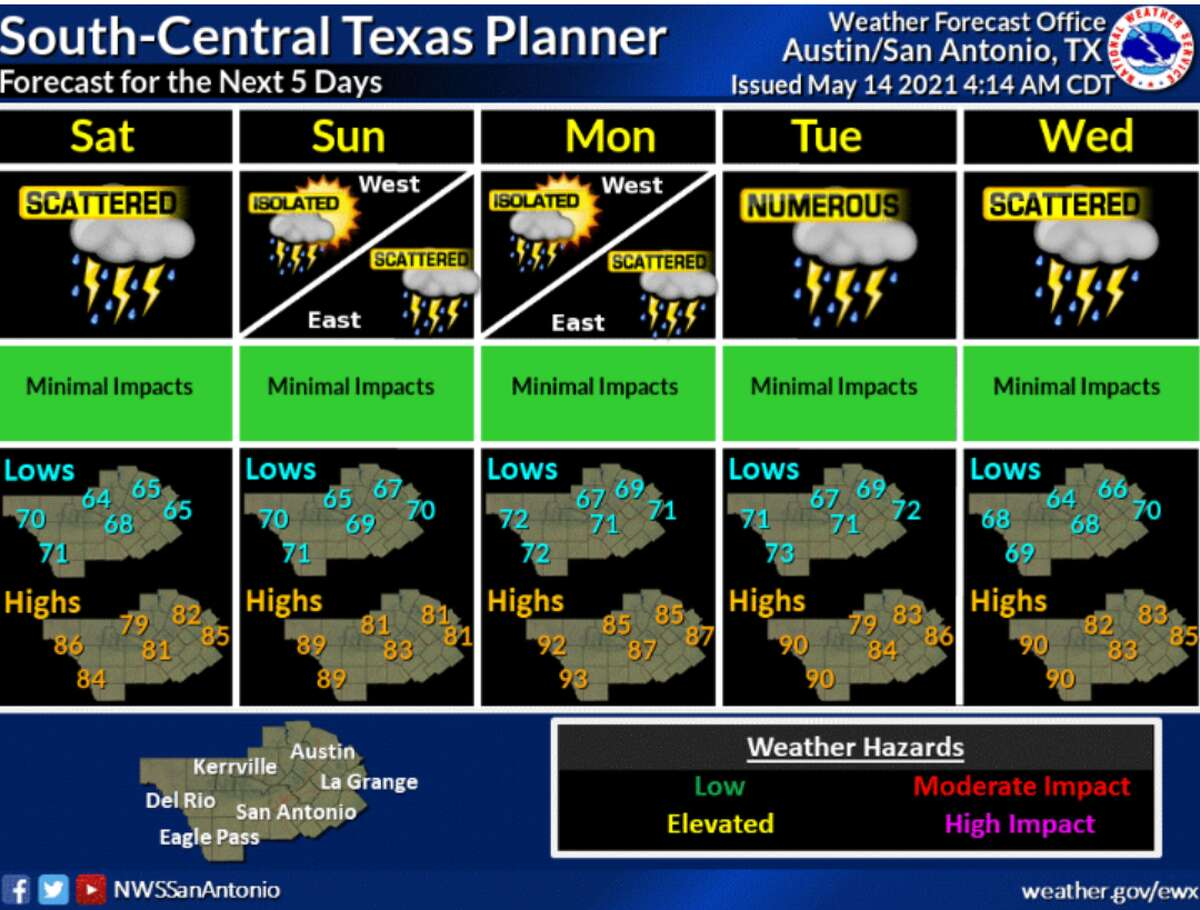 There is the potential for scattered thunderstorms this weekend in San Antonio, according to the National Weather Service.