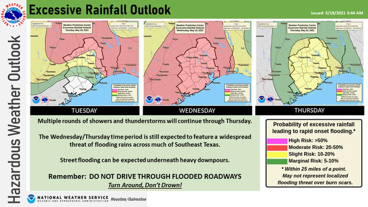 The National Weather Service forecast and weather warnings for this week in the Houston-Galveston region.