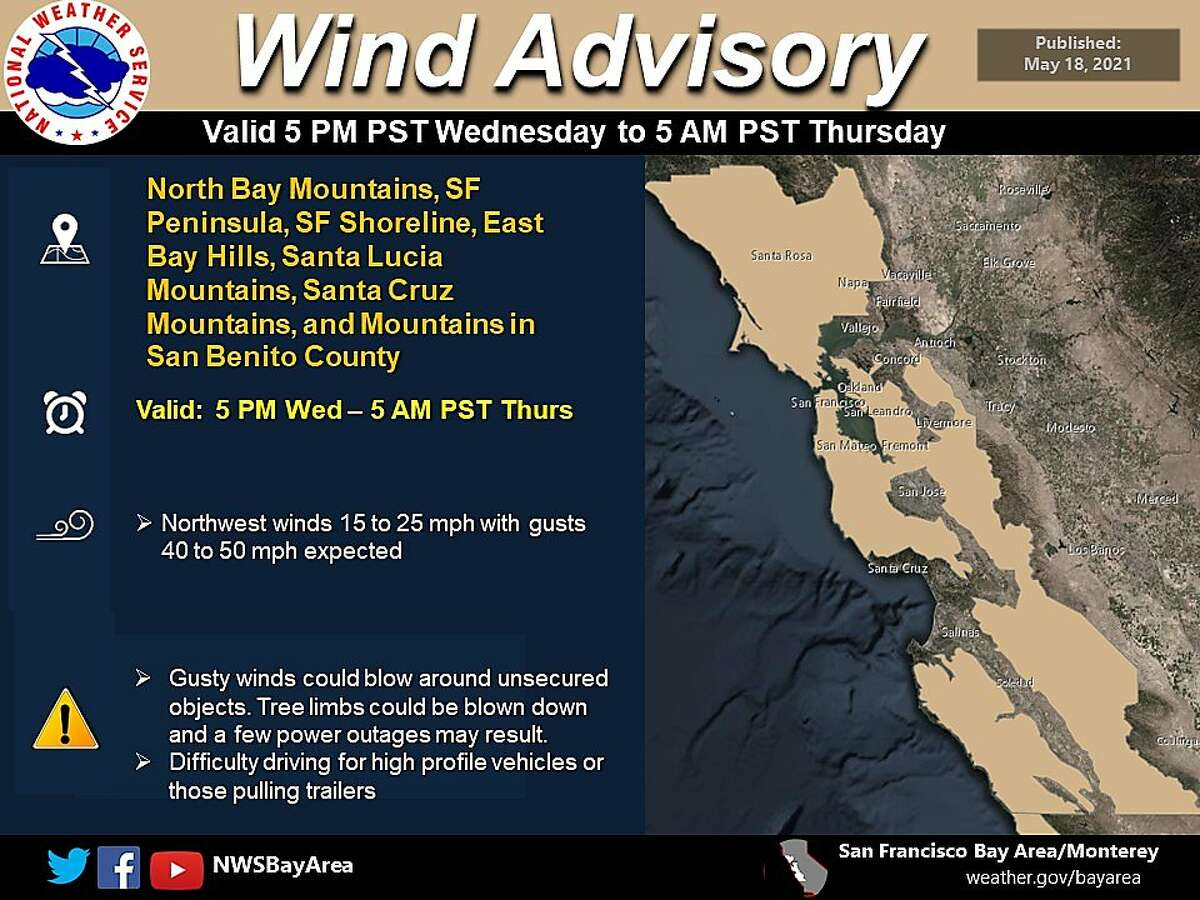 A wind advisory for the Bay Area from the National Weather Service