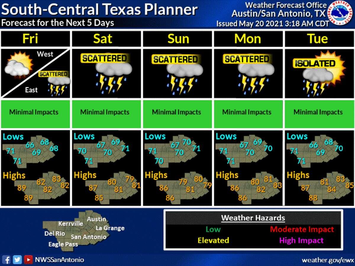 Rain chances return on Friday for the San Antonio area.