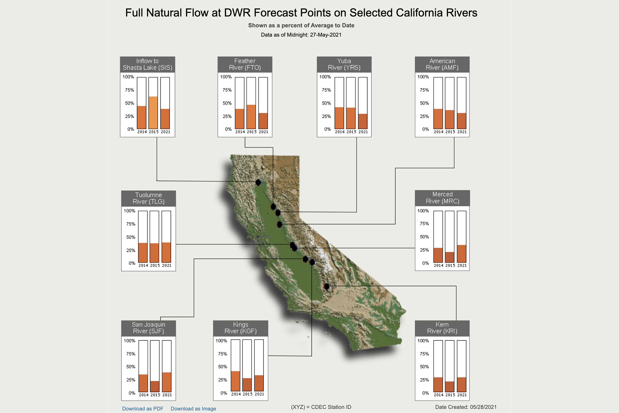 The numbers California's drought manager wants you to see thumbnail