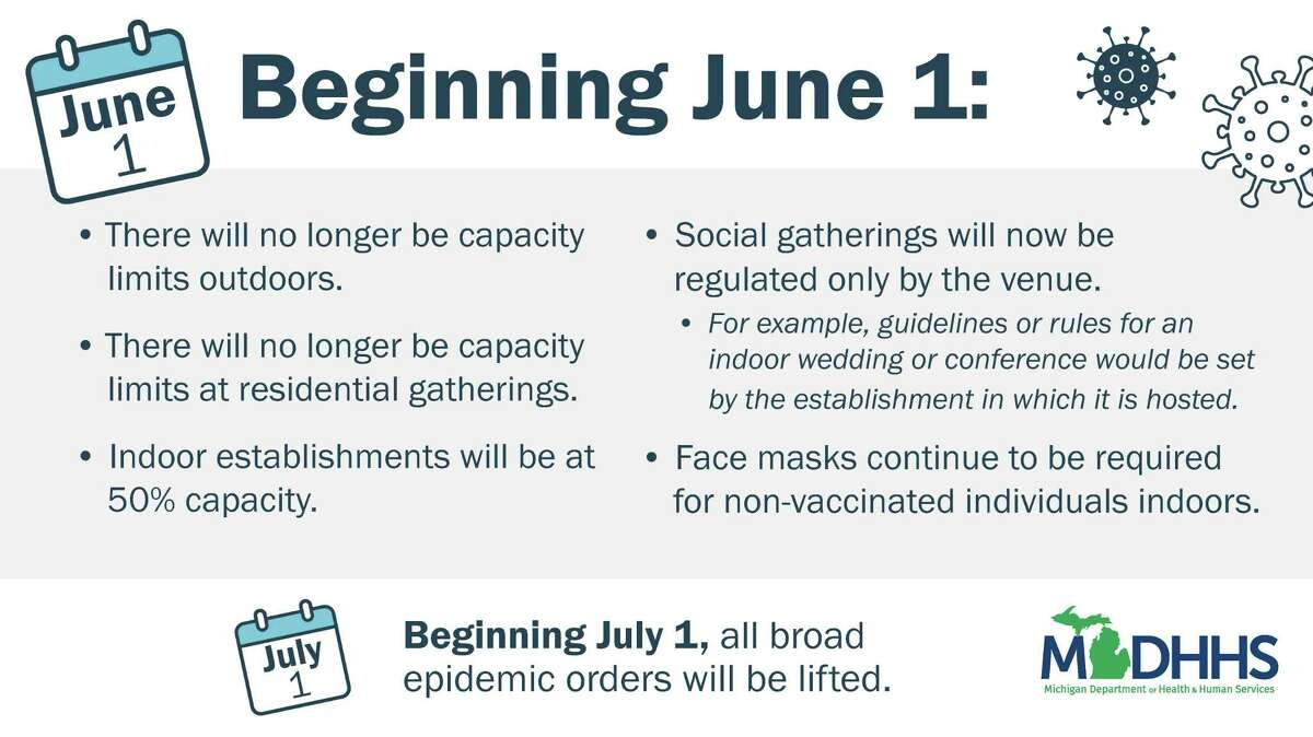 A May 15 epidemic order from the Michigan Department of Health and Human Serviceswill lift some restrictions starting June 1. (Courtesy graphic/MDHHS)