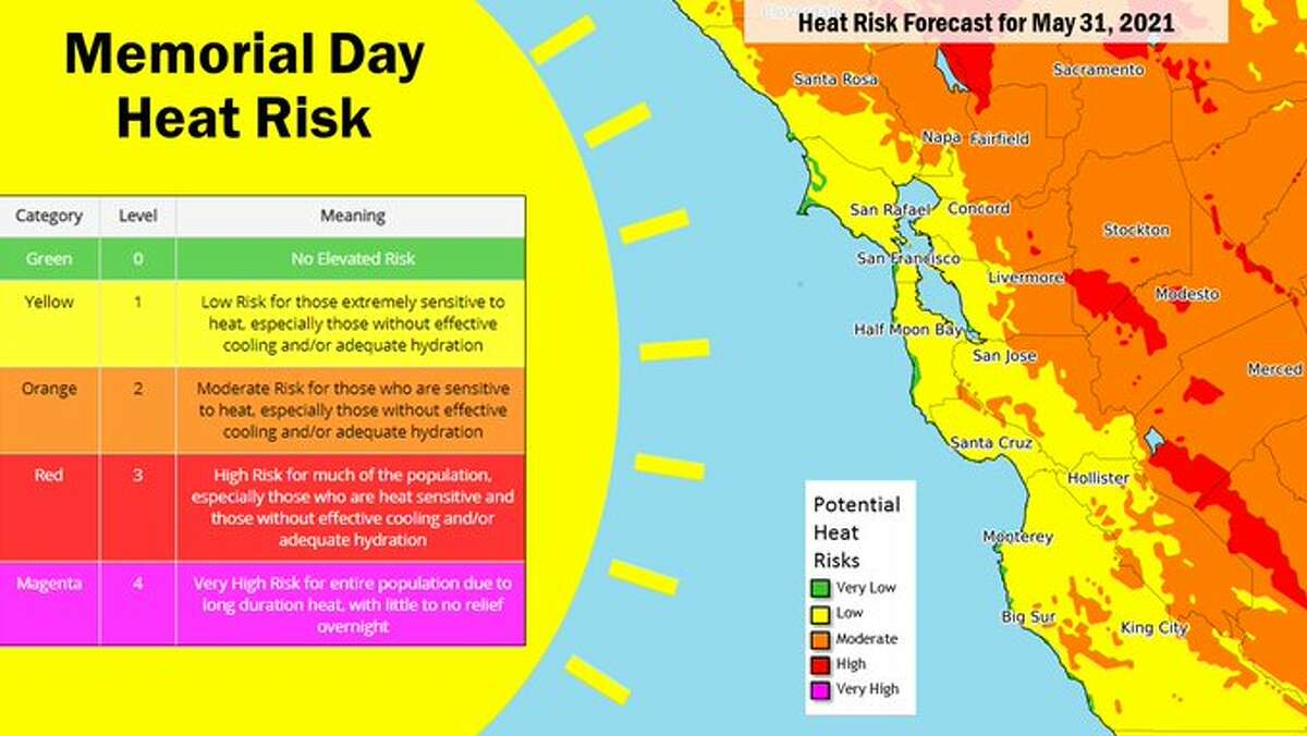 The most significant heat event of the year so far is forecast for Monday, May 31.