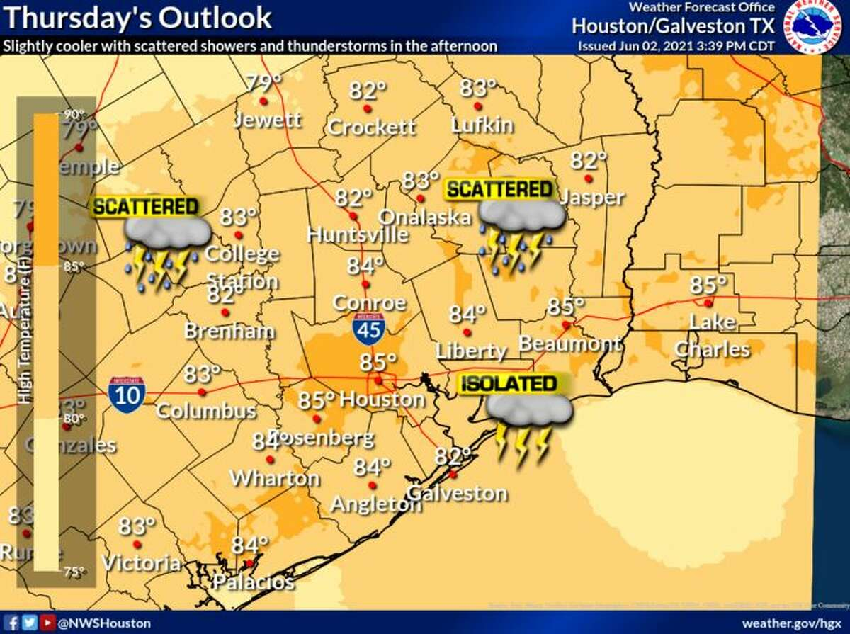 More thunderstorms will be possible Thursday throughout the Houston region, according to the National Weather Service.