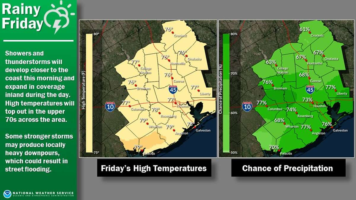The National Weather Service forecast for Friday.