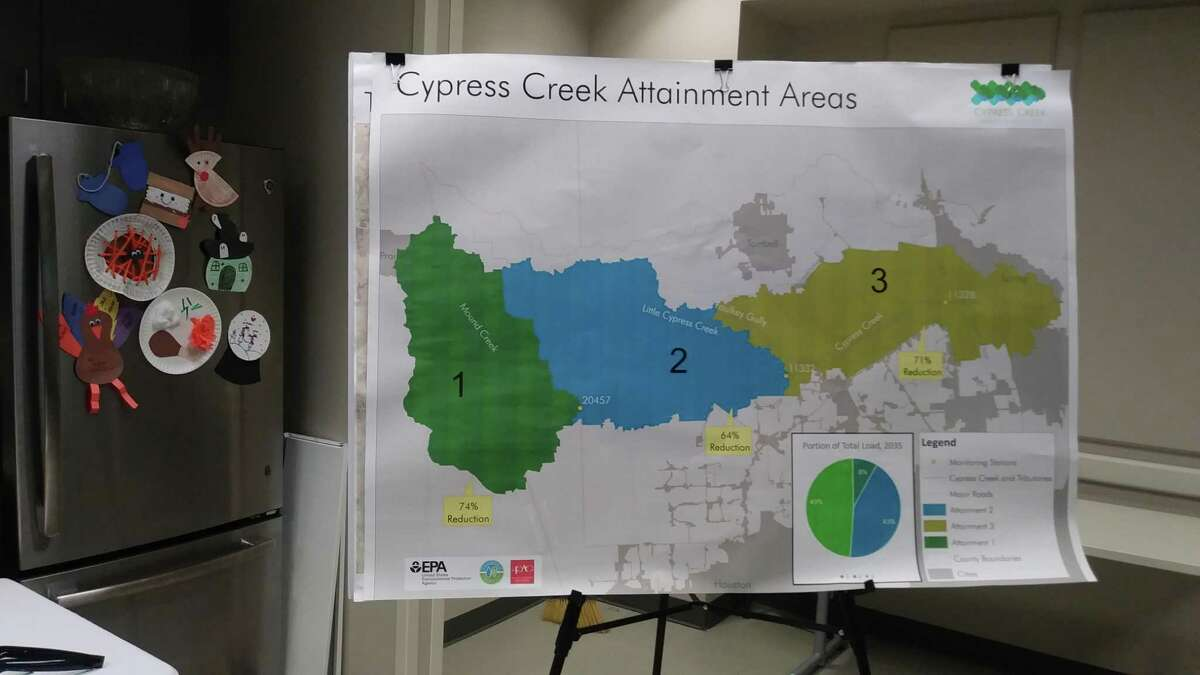 The Cypress Creek Watershed Partnership plans to address the watershed water quality issue in sections when the specific plan is created.