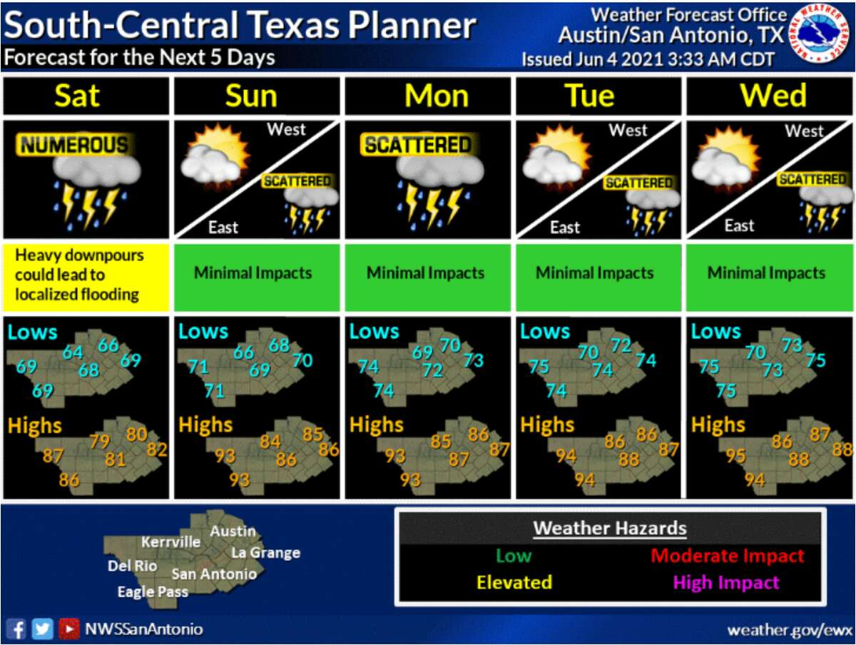More rain is expected through the weekend.