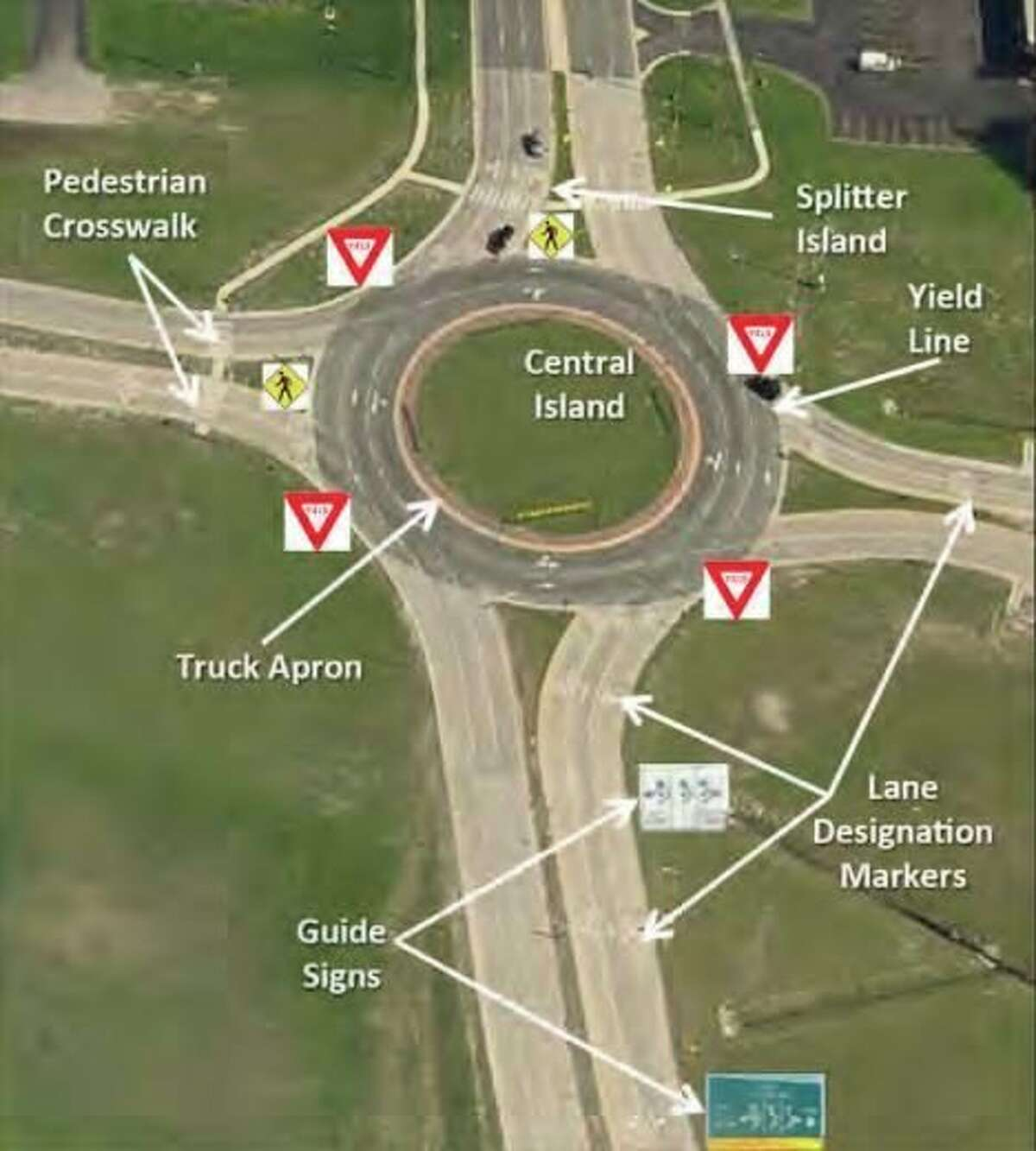 This image shows the layout of a typical roundabout. (Courtesy graphic/Michigan Department of Transportation)