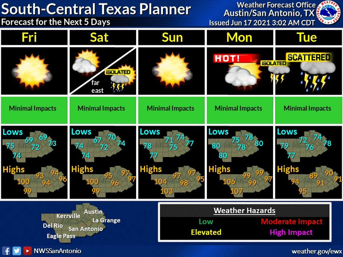 Expect steamy temperatures this weekend in San Antonio