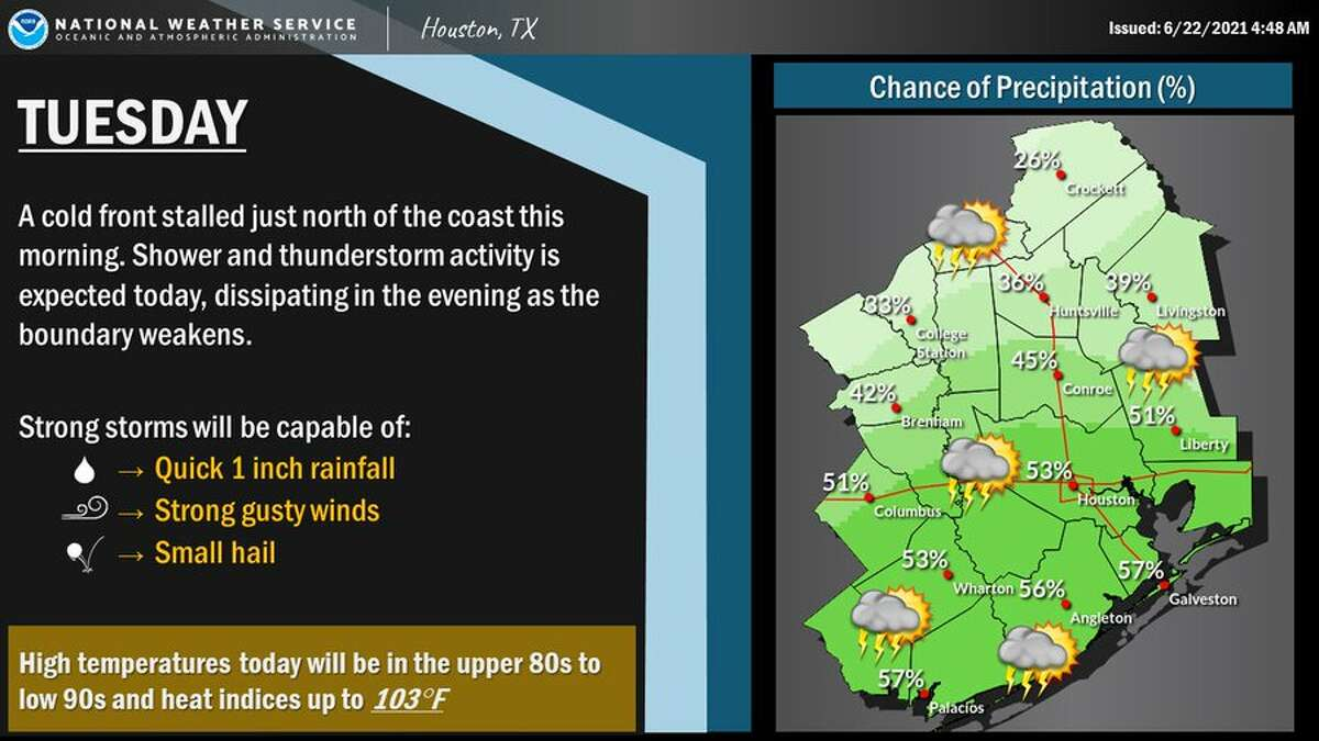 The National Weather Service forecast for Tuesday, June 22, in the Houston and Galveston region.