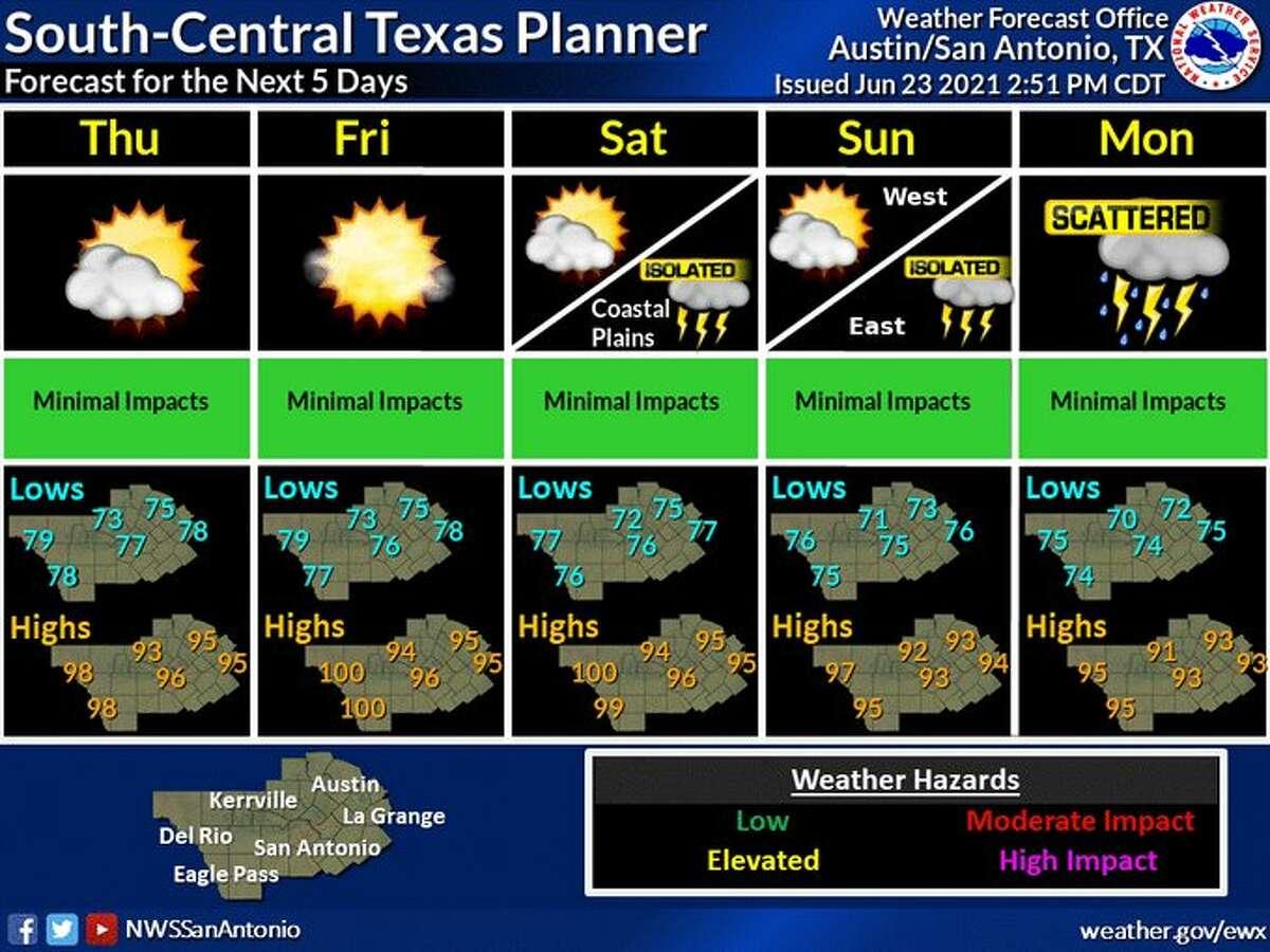 Rain chances increase for the San Antonio starting Monday.
