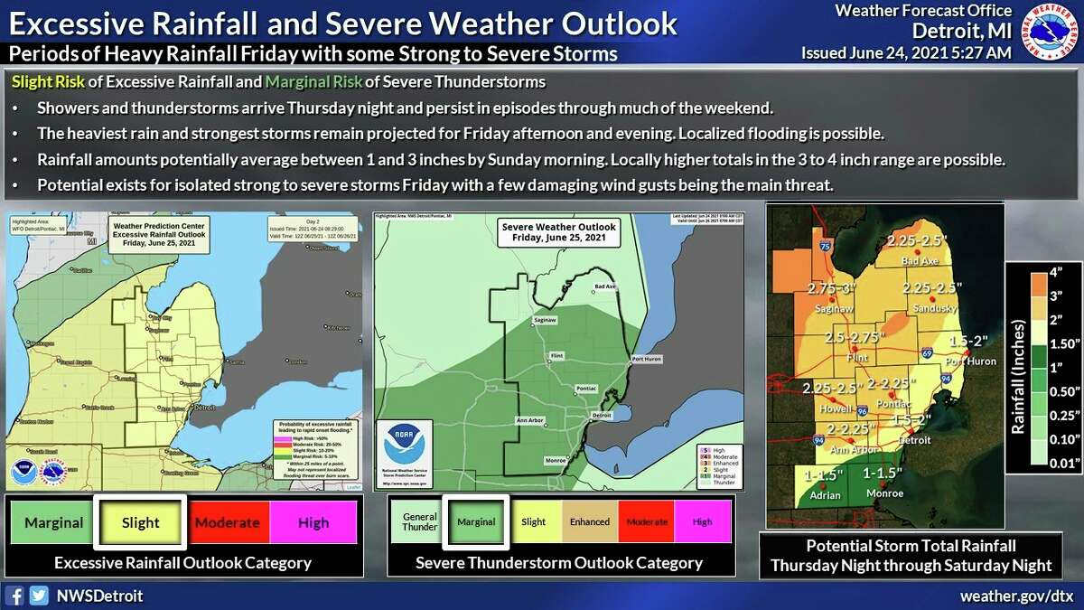 A graphic from the National Weather Service in Detroit details the upcoming heavy rains expected to hit the area in the coming days. (National Weather Service/Courtesy Photo)