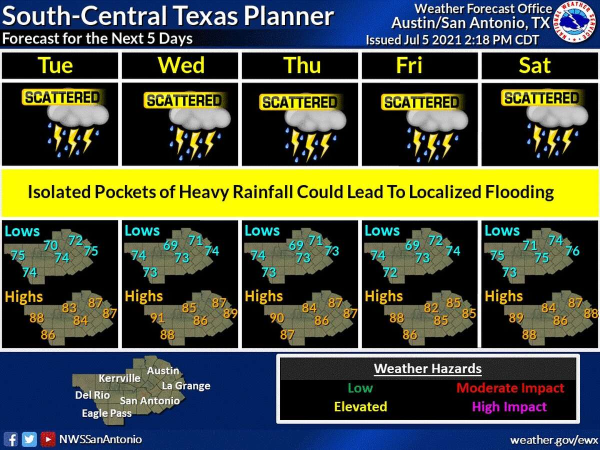 The five day forecast looks like scattered thunderstorms are on top.