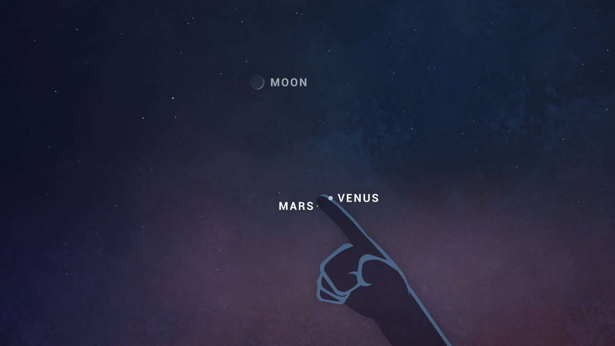 Venus and Mars will get cozy Monday night in a unique conjunction event.