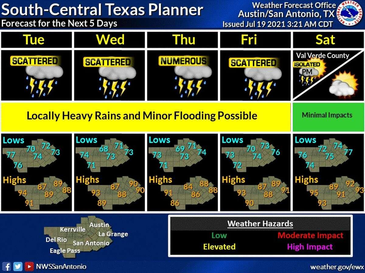 It will likely be a wet week in San Antonio.