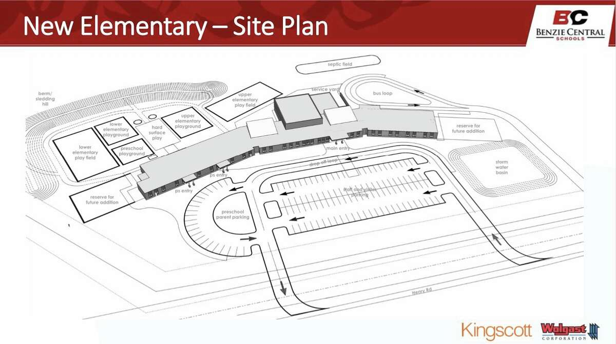 This site plan from the Benzie Central Schools community presentation shows the new elementary school's schematic design. The plan community presentation is dated to April 12. (Courtesy image/Benzie Central Schools)