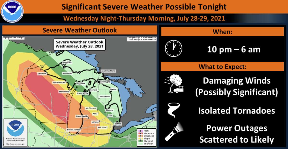 The threat of severe weather has increased for Wednesday night in western Michigan, according to the National Weather Service.