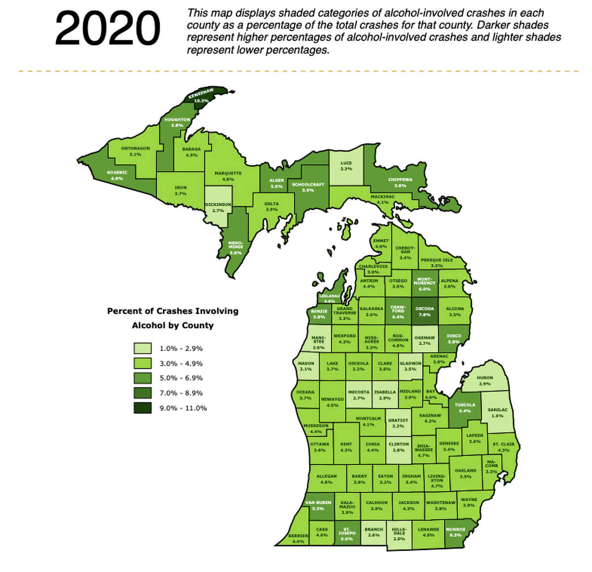 According to the Michigan Traffic Crash Facts reports that center on alcohol or drug involved crashes, Manistee County was shown in the tier with the lowest percentages of crashes involving alcohol by county at 2.8%.