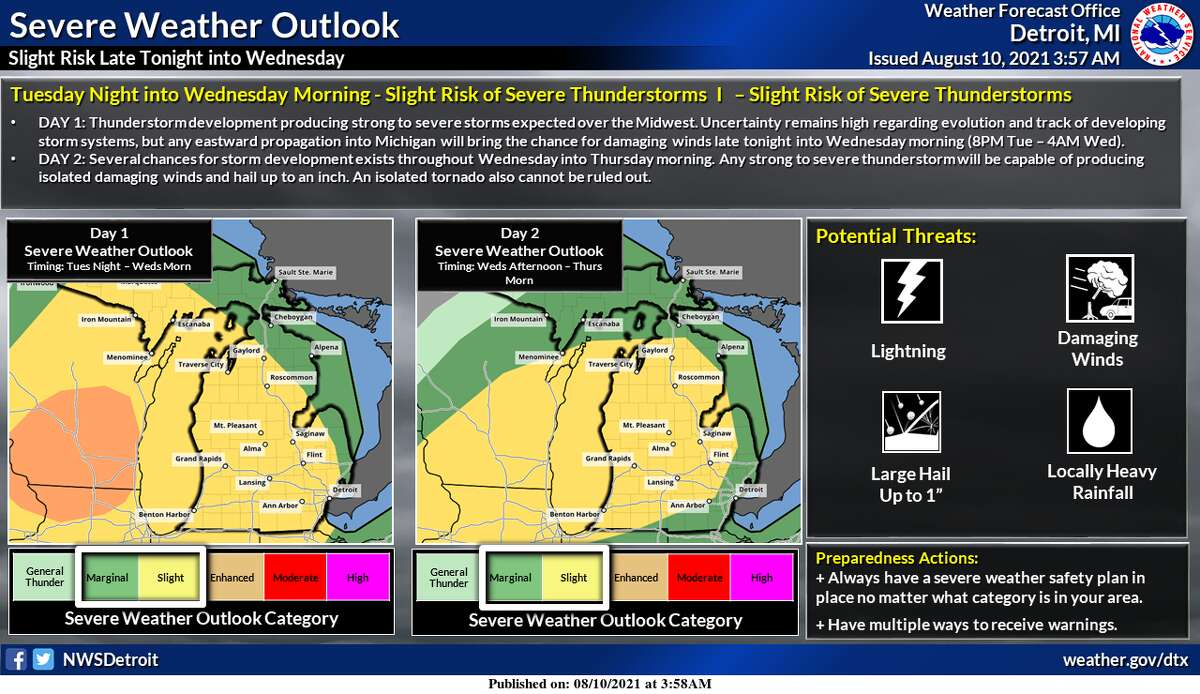 The threat of severe weather has increased for Tuesday and Wednesday in parts of southeast Michigan, according to the National Weather Service.