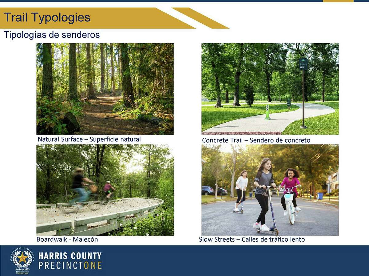 One of the slides in the presentation demonstrates the different types of typologies for the trails including concrete, slow streets, natural surface, and boardwalk.