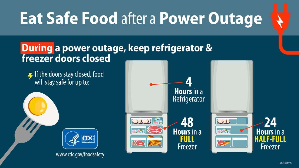 Pictured is a food safety infographic.