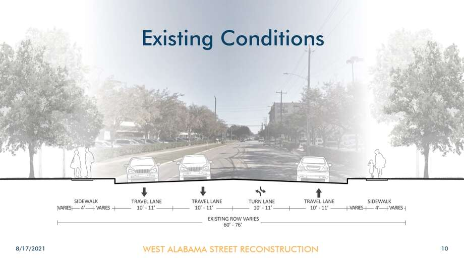 This is what a typical cross-section of West Alabama Street looks like today. Photo: Upper Kirby Redevelopment Authority